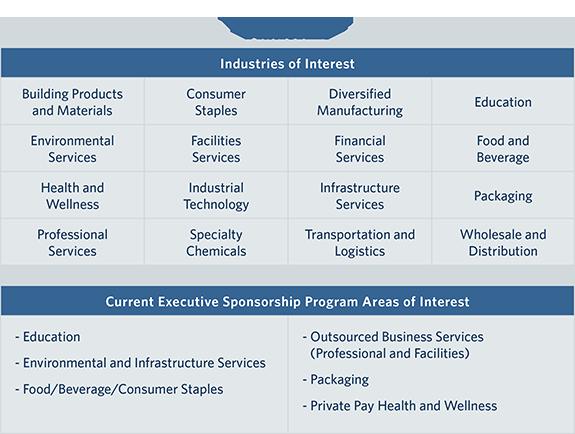investment criteria ppt